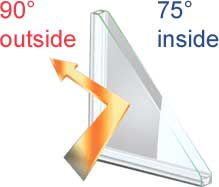 Inside-Glass-and-Outside-Temperatures